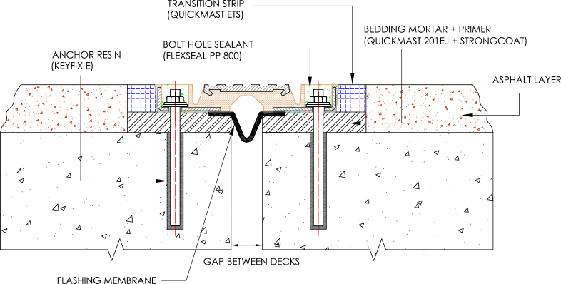 D:Product DevelopmentORF REGISTERED CADD FILES5173 ORF S Expansion Joint Installation layout Model (1)
